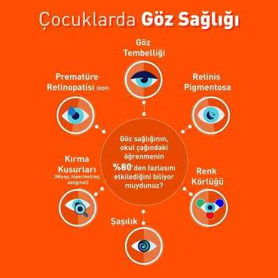 Göz Sağlığının Okul Başarısına Etkileri